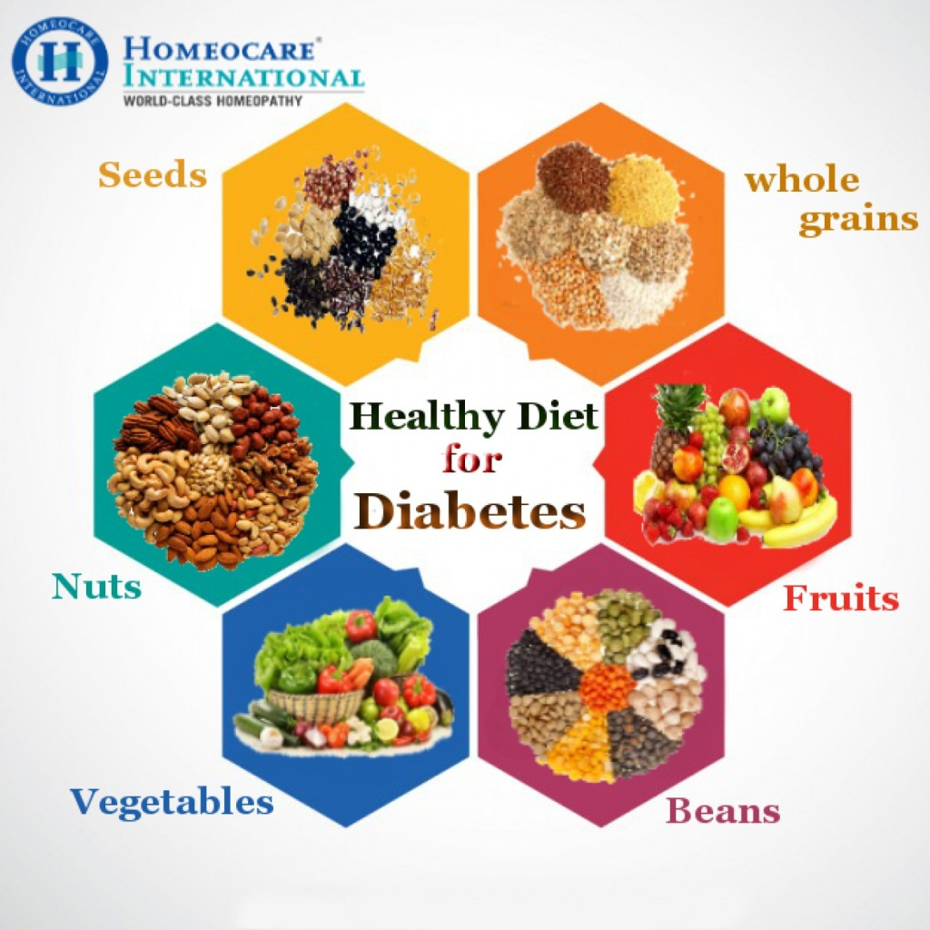 homeopathy-treatment-for-diabetes_570633c151039_w1500