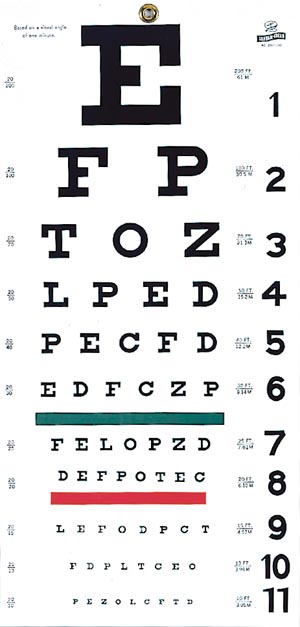 GRAHAM-FIELD GRAFCO SNELLEN TYPE PLASTIC EYE CHART